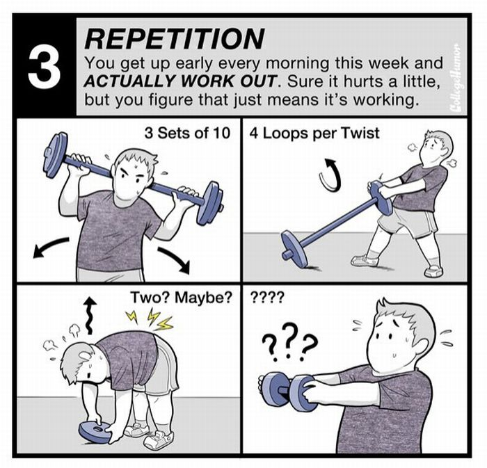 The 7 Stages of Going to the Gym (7 pics)