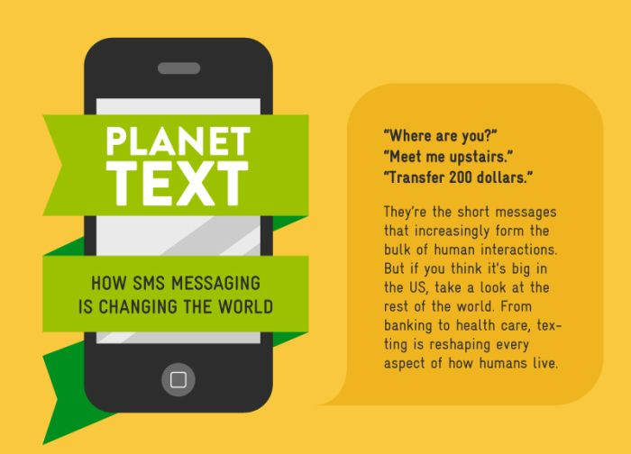 How SMS Texting is Changing the World (infographic)