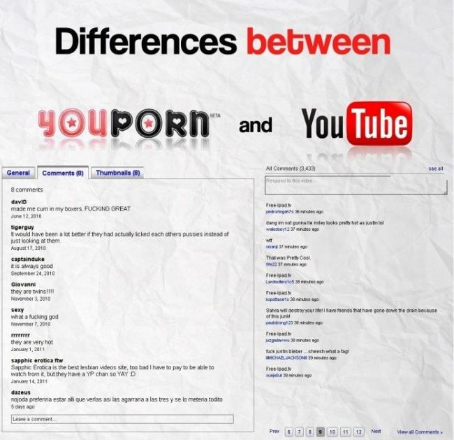 Youporn vs. Youtube (1 pic)