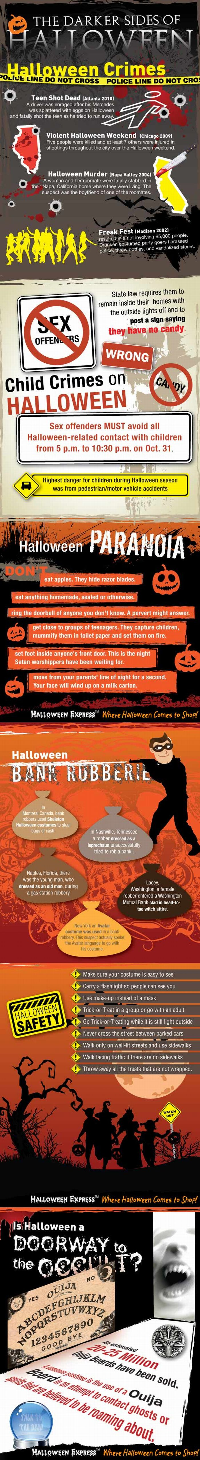The Darker Side of Halloween (infographic)