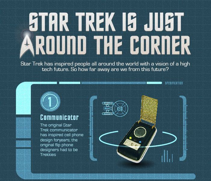 Star Trek is Just Around the Corner (infographic)