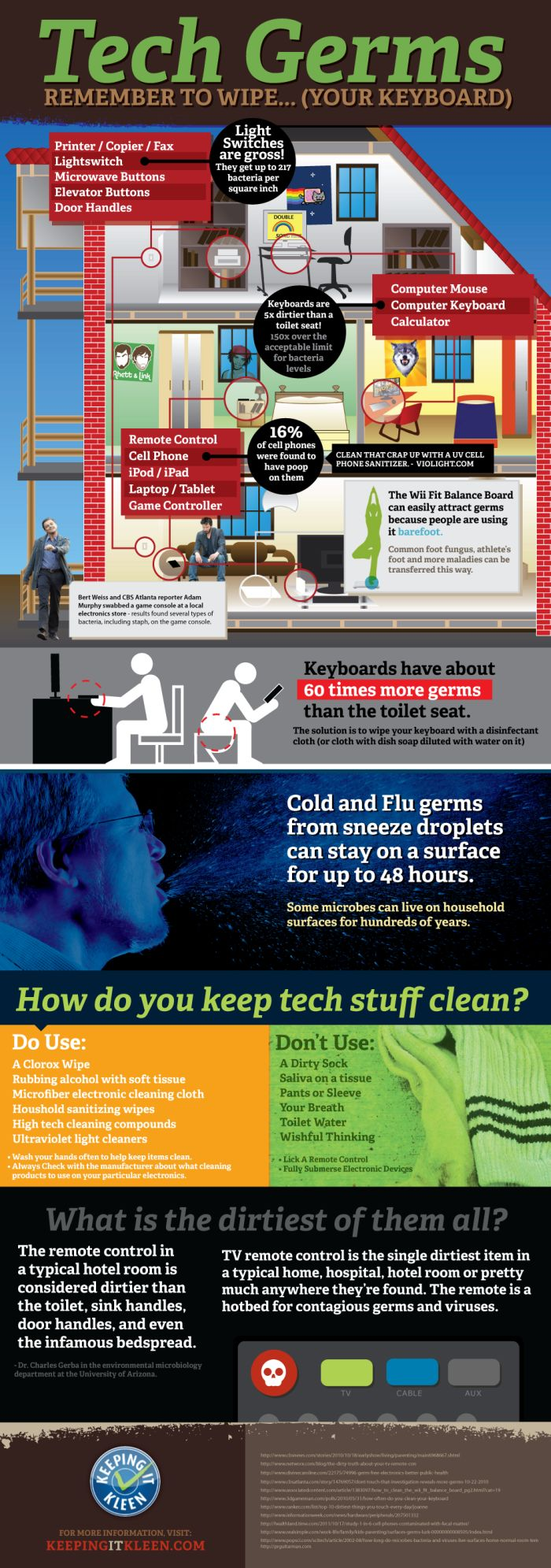 16% of Cellphones Have Poop on Them (infographic)