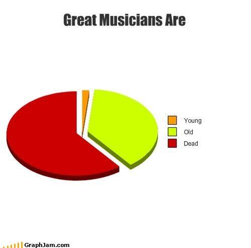 Funny Graphs (55 pics)