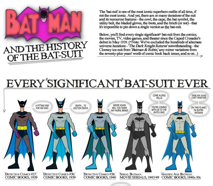 Batman Infographic: Every Bat-Suit Ever (infographic)