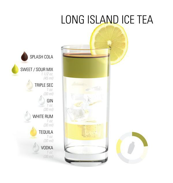 Long Island Iced Tea Pitcher Ingredients