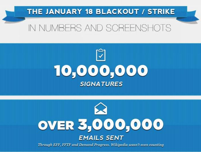 SOPA Strike Facts (infographic)