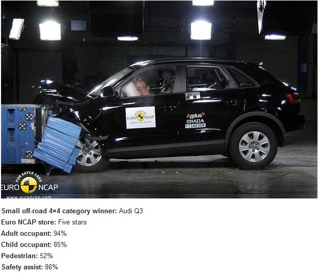 The Safest Cars (10 pics)