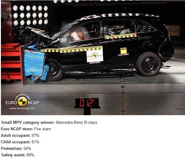 The Safest Cars (10 pics)