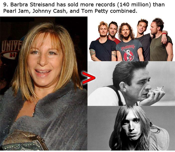 Depressing Facts About Popular Music (12 pics)