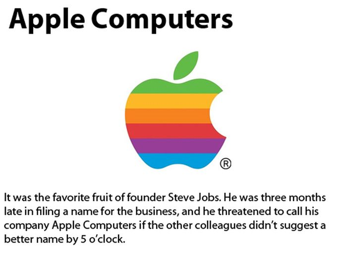 How Big Companies Got Their Names. Part 2 (15 pics)