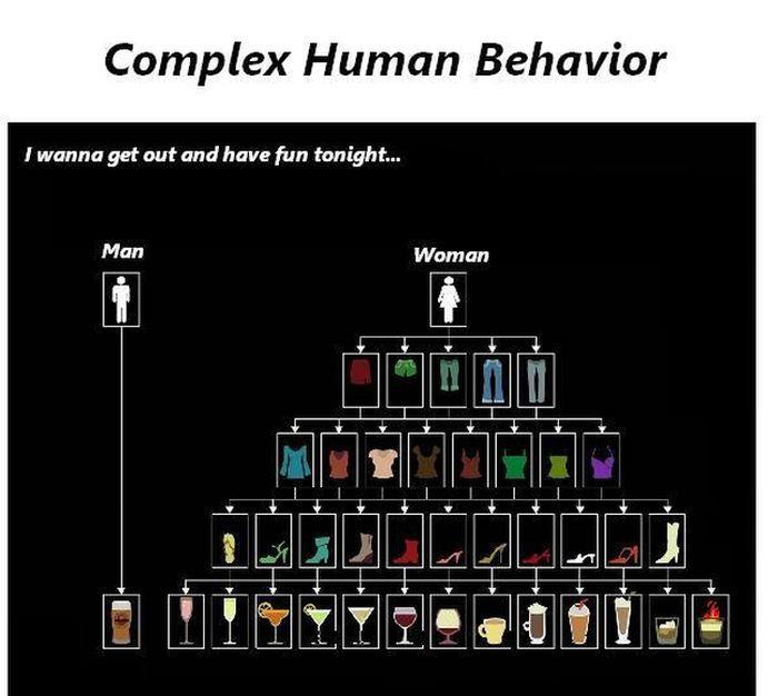 Man vs Women (4 pics)