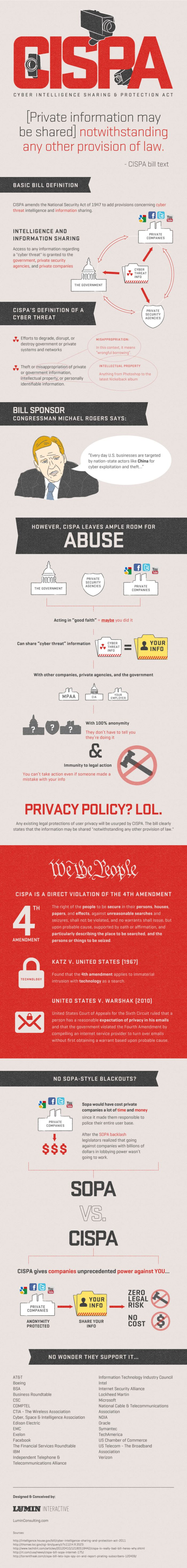 SOPA's Evil Twin Sister – CISPA (infographic)