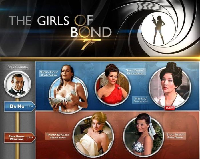 Every Bond Girl (1 pic)