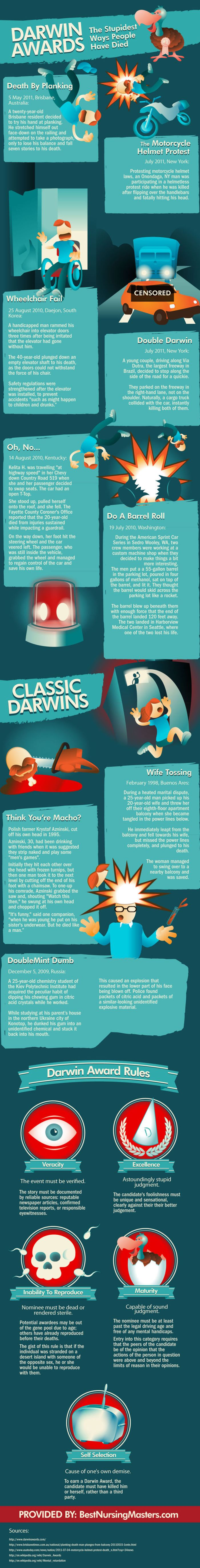 The Stupidest Ways People Have Died (infographic)