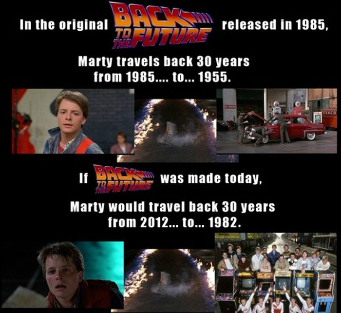 This Things Will Make You Feel Old (56 pics)