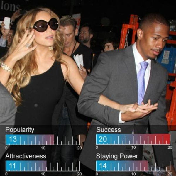 Hottest Celebrity Couples of 2012 (25 pics)
