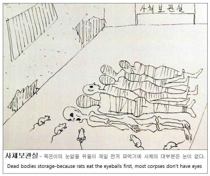 La vida en un campo de concentracion - Corea del Norte