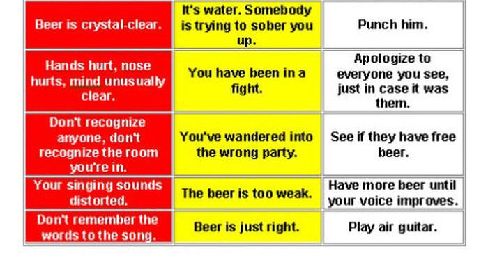 Beer Troubleshooting (4 pics)