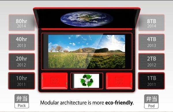 Futuristic Computer Design - Bento Pad (31 pics)