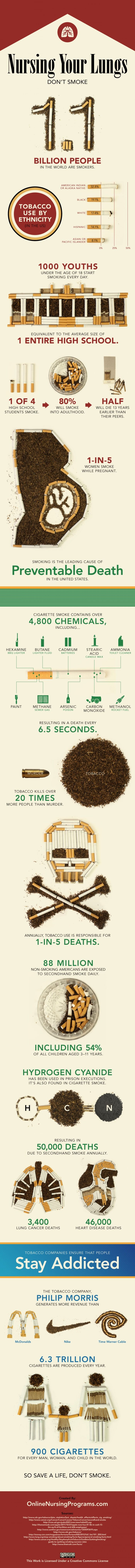 Don't Smoke (infographic)