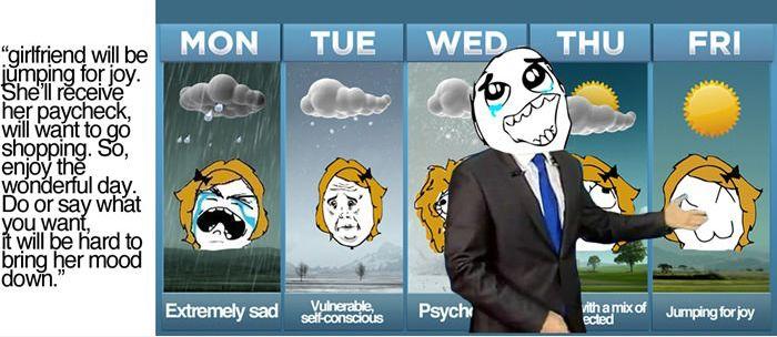5-Day Girlfriend Forecast (5 pics)