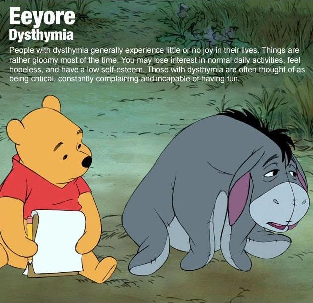 Cartoon Characters Exemplified as Psychiatric Disorders (7 pics)