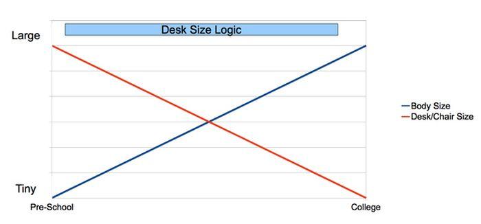 Lack of Logic (21 pics)