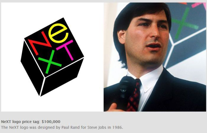 The Prices of Famous Logos (14 pics)