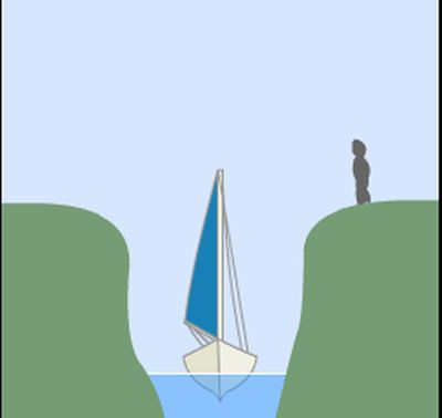 How to Cross a River (23 gifs)