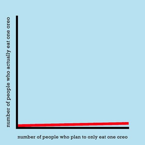 Truthful Charts (20 pics)