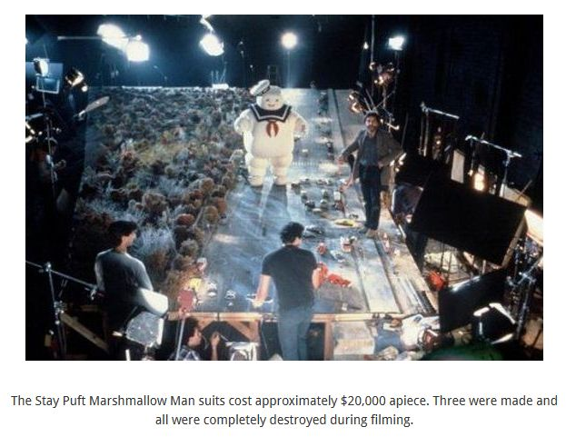 Interesting Facts about the Ghostbusters Movies (17 pics)