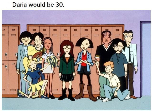How Old Would Cartoon Characters Be... (20 pics)