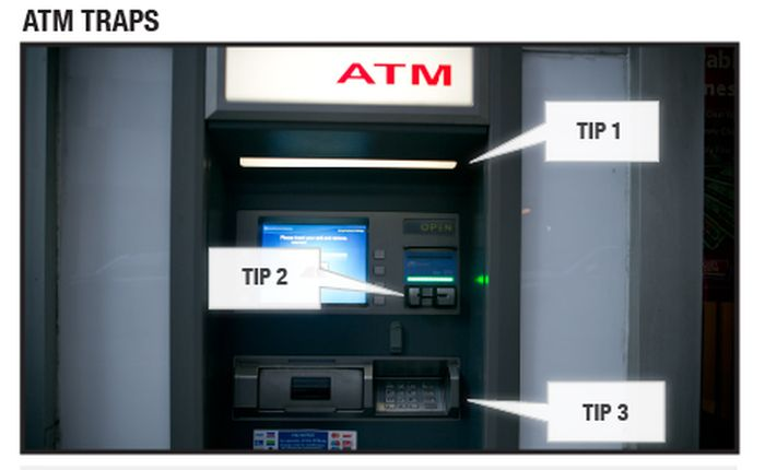 Three Simple Advices on How to Avoid the ATM Traps (2 pics)