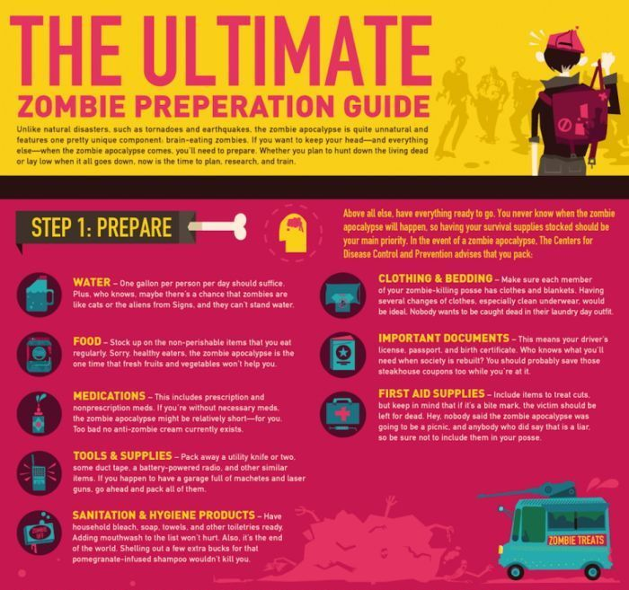 The Ultimate Zombie Preparation Guide (infographic)