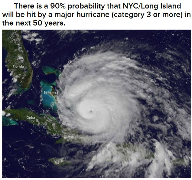 NYC And Hurricanes (16 pics)
