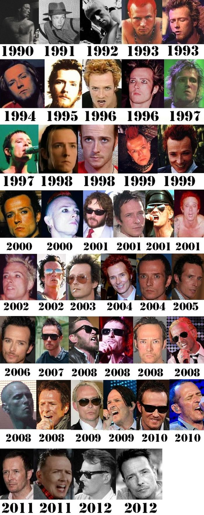 Scott Weiland Aging Timeline (1 pic)