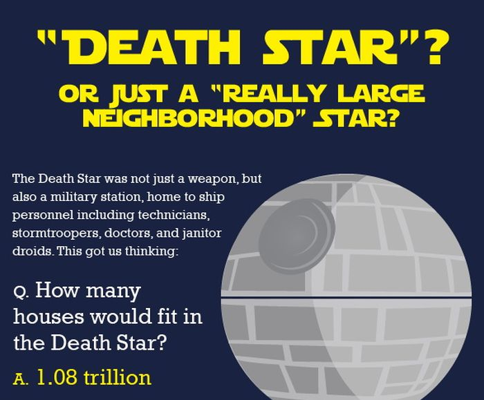 How Many Houses Can You Fit in a Death Star? (infographic)