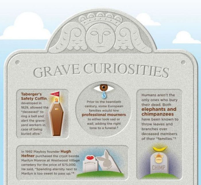 Facts About Graves and Cementry (4 pics)