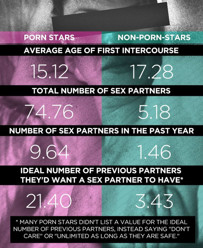 Porn Stars vs the Rest Of Us (3 pics)