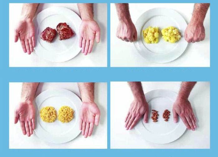 A Simple Guide to Calorie Control (2 pics)
