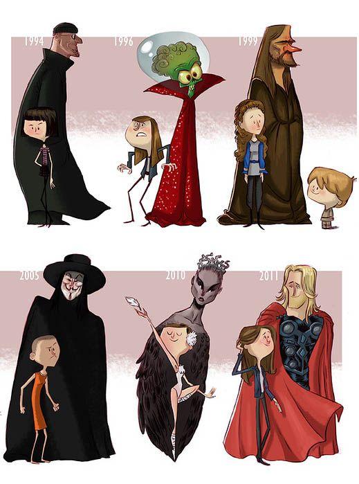 Celebrity Evolution (11 pics)