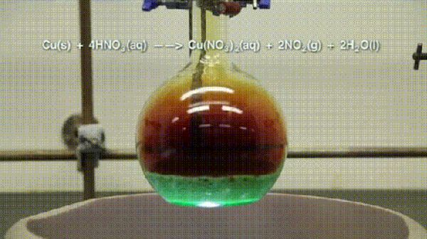 Chemical and Physical Reactions (16 gifs)