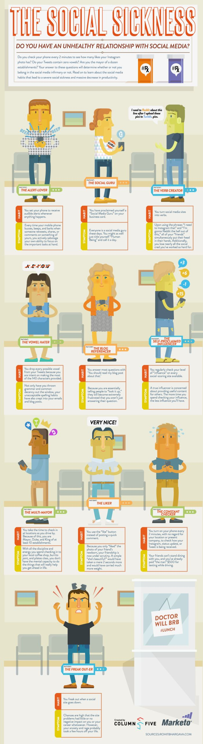 The Social Sickness (infographic)