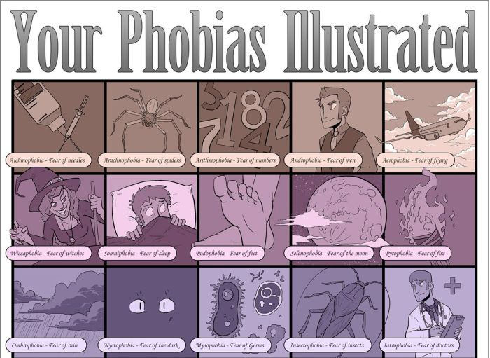 Our Phobias (1 pic)
