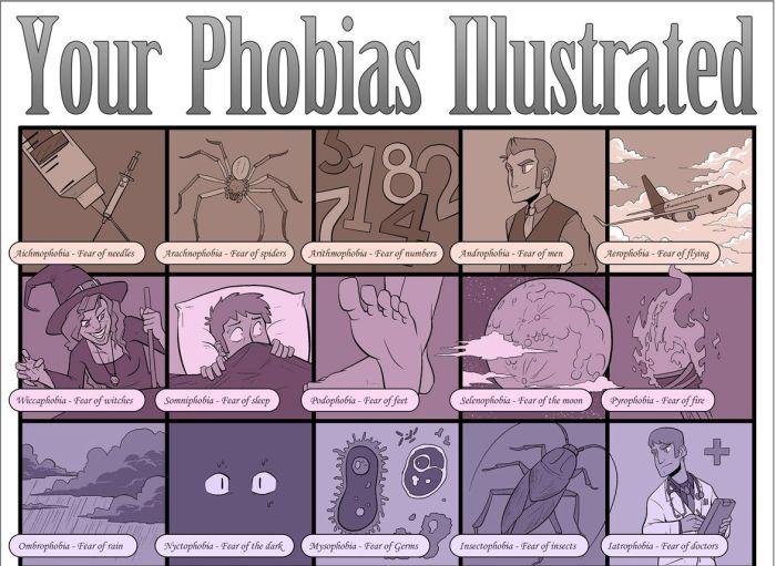 Our Phobias (1 pic)