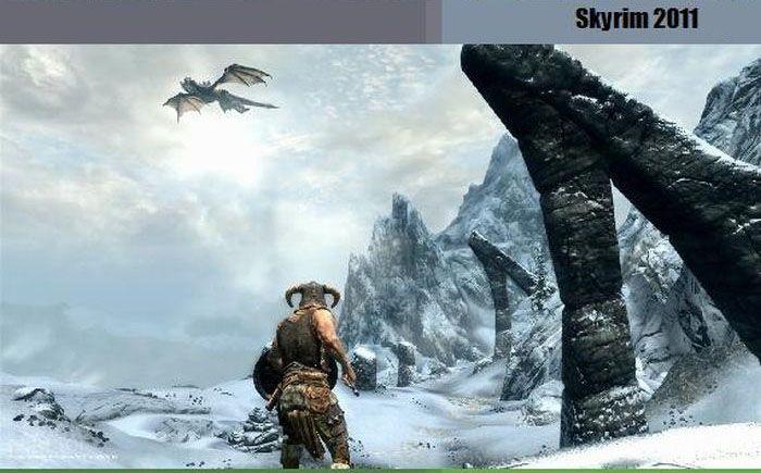 Evolution of Video Games (38 pics)