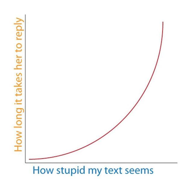 Too True (32 pics)