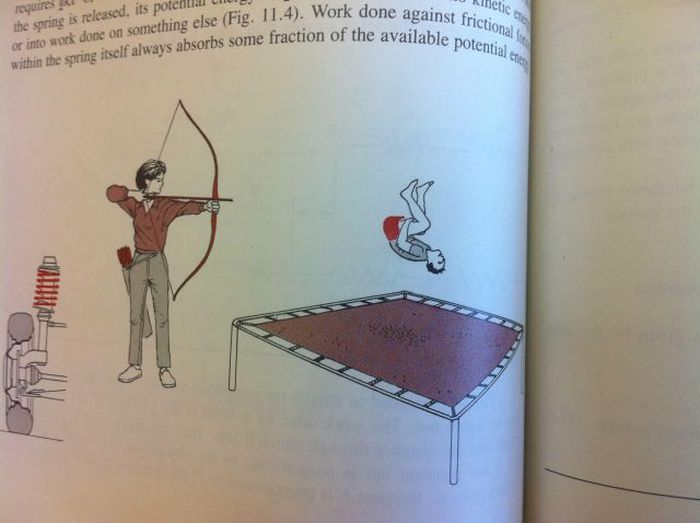 Funny Textbook Fails (24 pics)