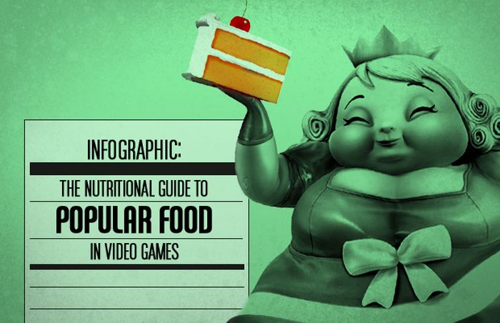 Food in Video Games (11 pics)