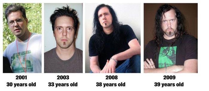 Transformation (6 pics)